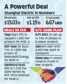 China's Shanghai Electric Group in talks to buy upto 74% stake in eight power projects of  ILFS