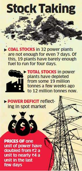 Power deficit doubles in May to 7,000 MW; 20K MW of new thermal capacity still lying idle
