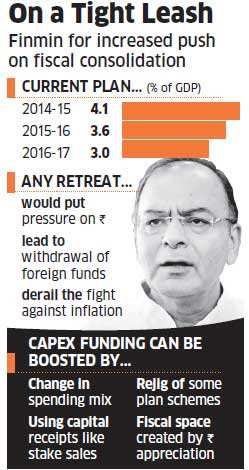 Eye on deficit, Finance Minister Arun Jaitley may not loosen purse strings