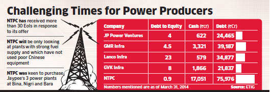 Jaypee Power Ventures, Lanco Infratech, GMR Infrastructure, others queue up to sell power assets to NTPC