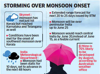 Private forecaster Skymet declares monsoon arrival, IMD disagrees