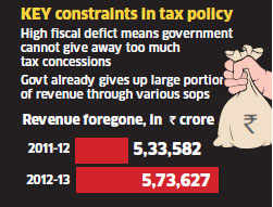 Budget 2014: 10 tax issues the government needs to address