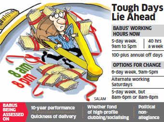 Tough questions form part of Narendra Modi's plan to vet performance of top bureaucrats