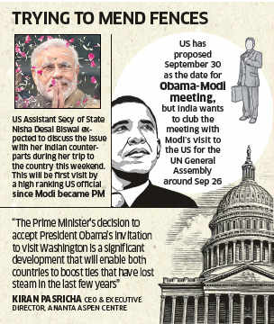 US wants to hold annual strategic dialogue in Delhi; John Kerry may travel to India for talks
