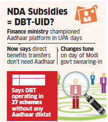 Finance Ministry backs the Direct Benefits Transfer system sans Aadhaar