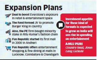 Everstone Capital in talks to buy up to 30% stake in Fun Republic