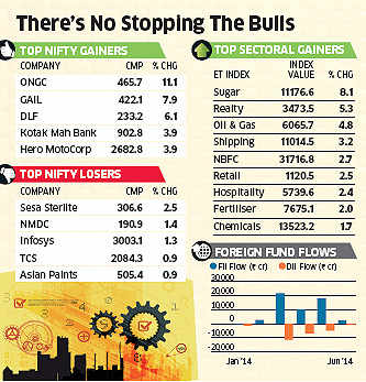 Sensex and Nifty touch life-time highs; players warn of limited upside ahead