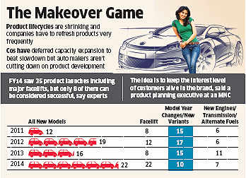 Auto firms like M&M, Tata Motors, Maruti, Hyundai, Renault and Nissan to spend Rs 10,000 crore on new models, facelifts