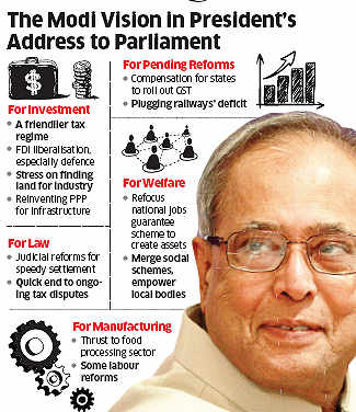 Narendra Modi government to focus on reviving growth, curbing inflation: President Pranab Mukherjee