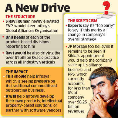 Infosys CEO-designate Vishal Sikka bets on alliances with Oracle, SAP, IBM