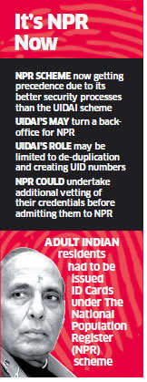 Rajnath Singh talks of issuing National Identity Cards; end of UIDAI in sight?