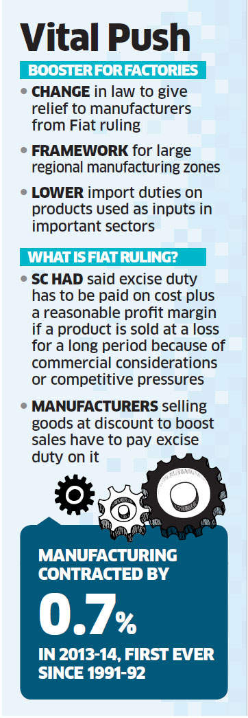 Budget 2014: Manufacturing to get truckload of sops from Narendra Modi