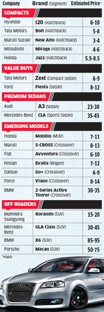 Banking on festive season: List of the most awaited cars in 2014