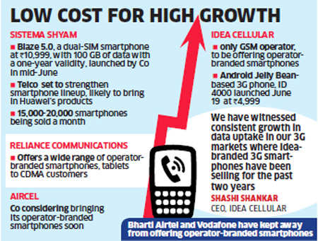 Companies offer handsets with internet services at prices less than the 'affordable' range