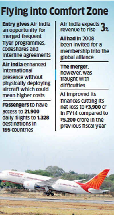 Air India likely to join Star Alliance by today