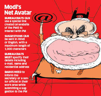 PMO tells babus to interact directly with Narendra Modi via website