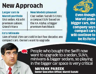 Maruti plans big, to launch six cars in the next 12-24 months