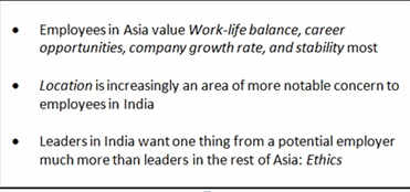 Brad Adams, Head of HR Research in Asia, CEB, speaks to TimesJobs.com on findings based on their report 'Employee Engagement Insights of India'.