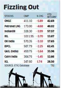 Deferred gas price hike singe petro stocks