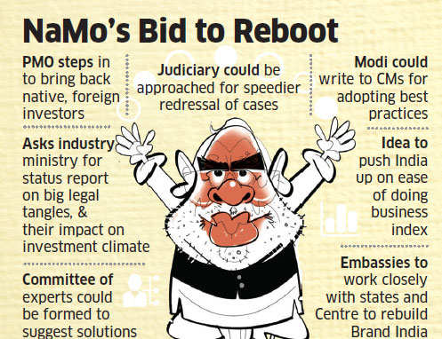 Narendra Modi's government plans image facelift to pull in slew of investments