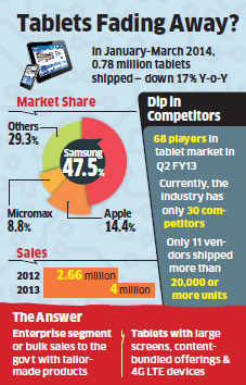 Tablet vendors focus on enterprises and 4G to boost sales