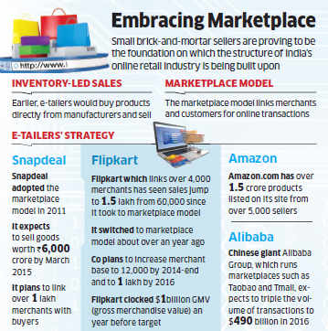 Small vendors net big gains as e-tailers spread wings