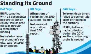 DoT refutes CAG's charges of favouring Reliance Jio by allowing it to convert it's ISP permit into a unified license