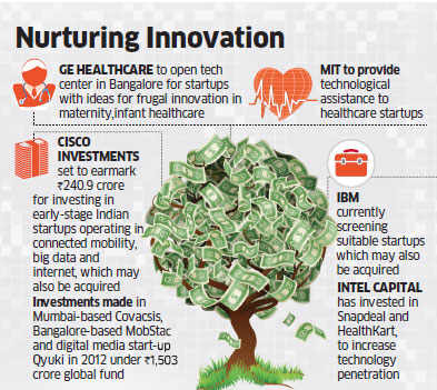 MNCs like GE and Cisco express interest in buying Indian startups