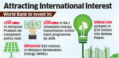 World Bank to invest $775 million in clean energy projects across India
