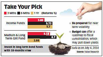 Don't let market volatility trip your long-term bond play