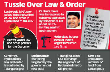 Telangana government to protest against power to governor