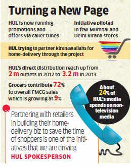 Kirana Callertune: HUL's latest marketing initiative involving neighbourhood grocers