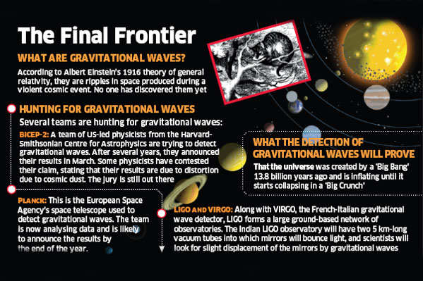 Rs 1,000 crore project to detect gravitational waves awaits cabinet approval