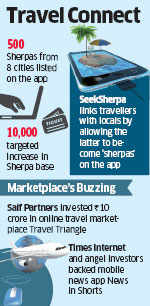 SeekSherpa raises investment via VentureNursery, aims to utilise capital for hiring and expanding biz