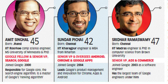 Amit Singhal, Sundar Pichai and Sridhar Ramaswamy are among the key people who run Google