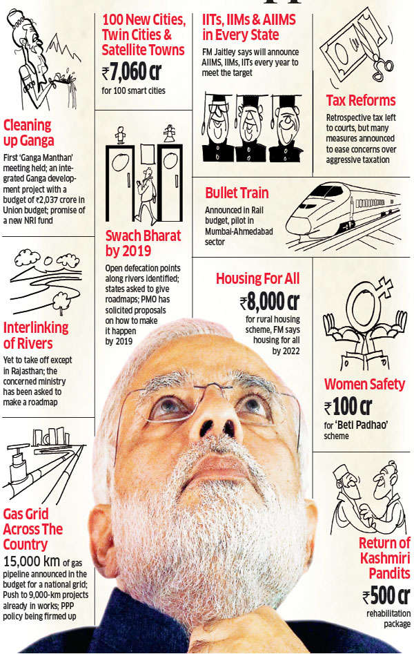 How Narendra Modi government fared in the past 60 days