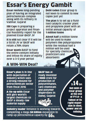 Essar seen in talks with Germany's BASF for $ 2 billion