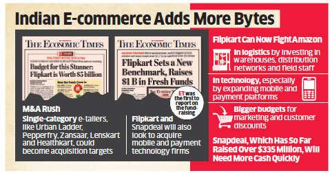 Flipkart raises $1 billion in funds, company may be valued at $7 billion