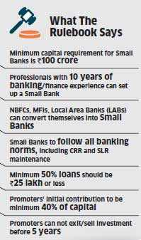 Stringent norms put forward by the RBI keep small NBFCs at bay from  obtaining licences