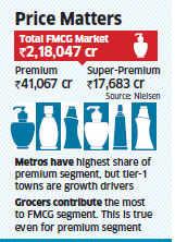 Sale of pricey FMCG goods soars, others struggle