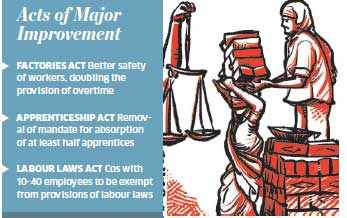 Modi's vision for labour reforms move a step forward as Cabinet approves amendments to three laws
