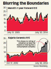 Maruti, UltraTech, Motherson Sumi, and Gati now valued as consumer staples