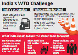 Narendra Modi to take up WTO issues with Barack Obama