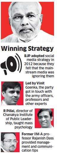 The untold stories of Narendra Modi's social media plan in Lok Sabha polls