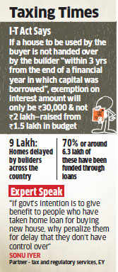 Home not delivered in 3 years after loan? You will now lose out on tax breaks