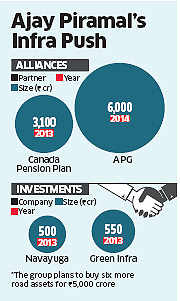 Ajay Piramal Group may buy into IL&FS
