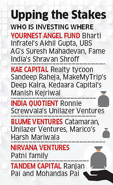 Industry stalwarts channel money into start-ups