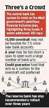 Sampoorn Vittiyea Samaveshan: RBI, NDA not on same page over financial inclusion