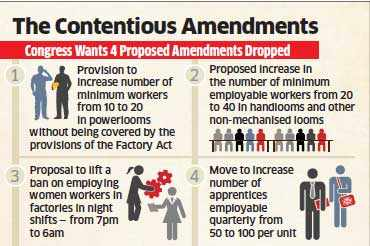 Congress makes NDA Labour Law, sets conditions to back Factory Bill