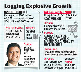 After Flipkart, Mu Sigma may be next to hit $7 bn valuation; in talks to raise $500 mn